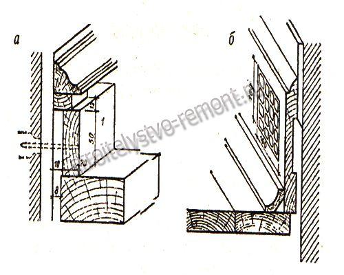 Вентиляционные устройства подполья