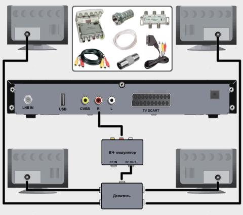 Как подключить два телевизора к одному (двум) ресиверам (Триколор или любой другой фирмы)