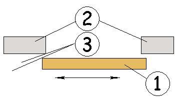 Варианты установки сдвижной двери