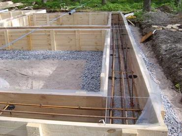 Основные типы фундаментов в строительстве