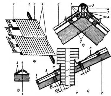 Укладка асбестоцементных волнистых листов (шифера) на крыше