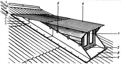 Укладка шифера на крыше дополнительного окна чердака