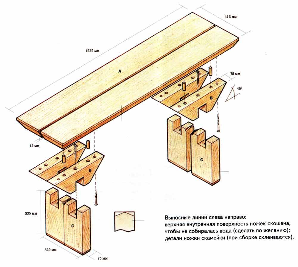 Садовая скамейка своими руками схема на фото