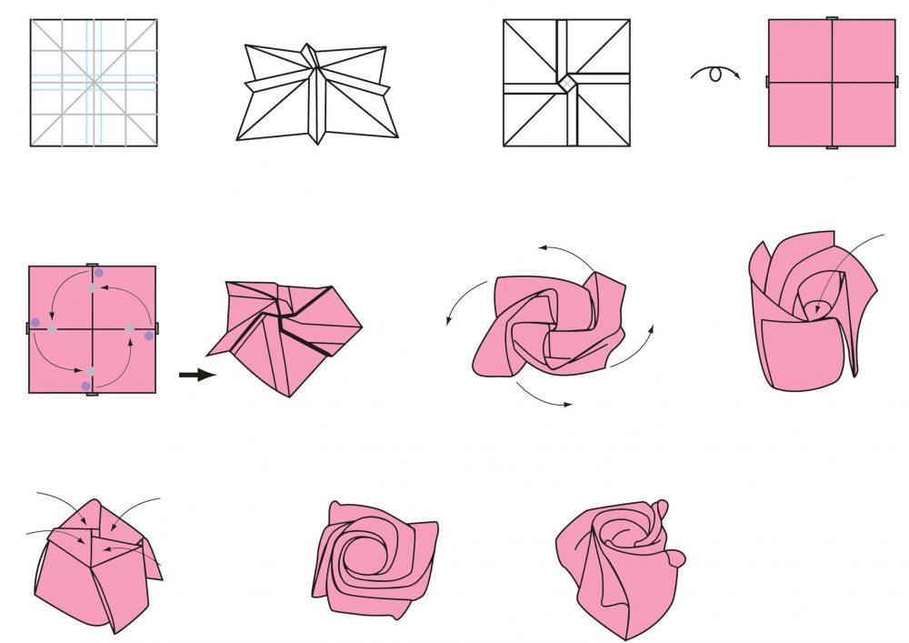 Схема изготовления бутона розы в технике оригами