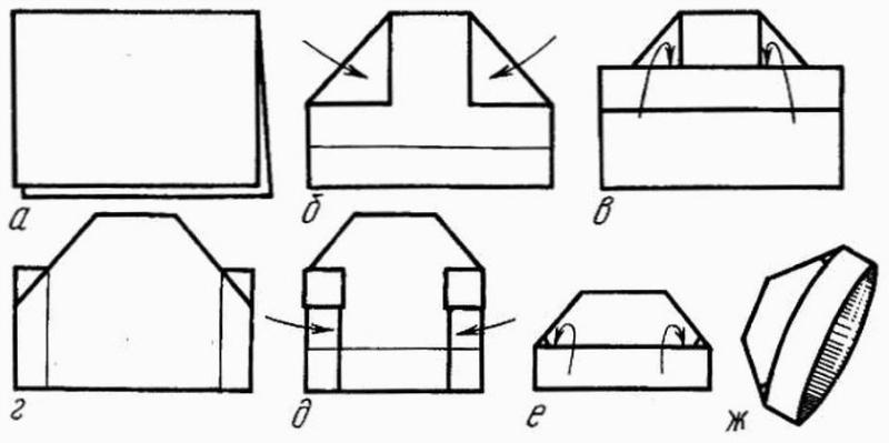 Схема изготовления пилотки из бумаги