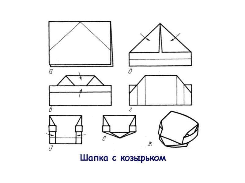 Схема изготовления шапки с из бумаги с козырьком в технике оригами
