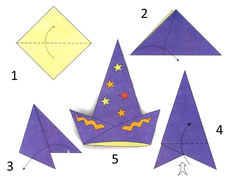 Схема изготовления колпака звездочета