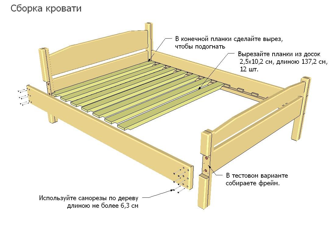 Чертежи изготовление кровати своими руками