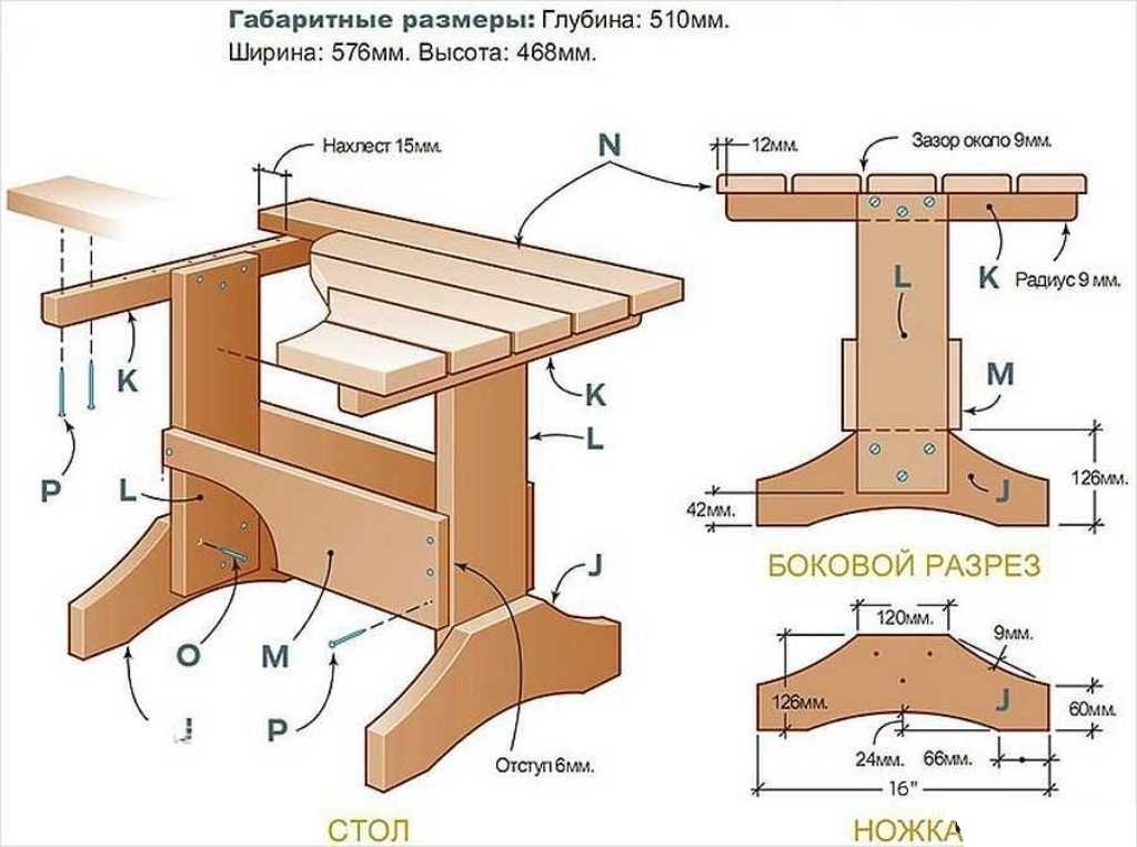 Схема изготовления квадратного стола для бани