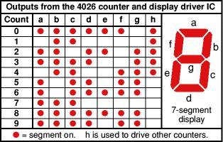 Счетчик импульсов на микросхеме CD4026 до 10, 100, 1000