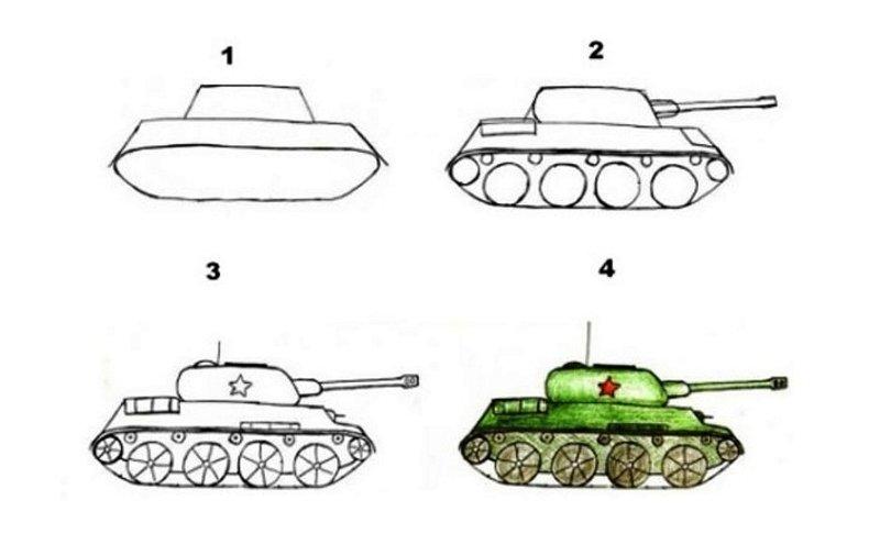 Этапы рисования танка
