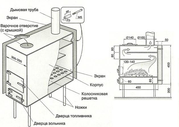 Печь буржуйка своими руками чертежи из металла